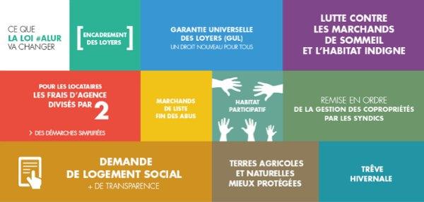 Blog-mgl-loi-alur-changements Loi Alur : les changements immédiats et à venir