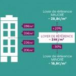 blog-mgl-encadrement-des-loyers-median-150x150 Gros Plan sur l'Agence Jacquot Immobilier Lons-Le-Saunier (Jura)