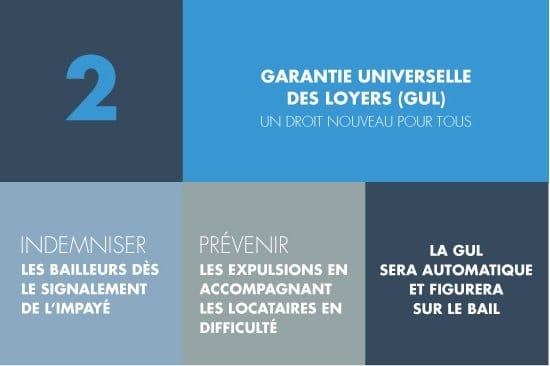 blog-mgl-loi-alur-changements2 Loi Alur : les changements immédiats et à venir