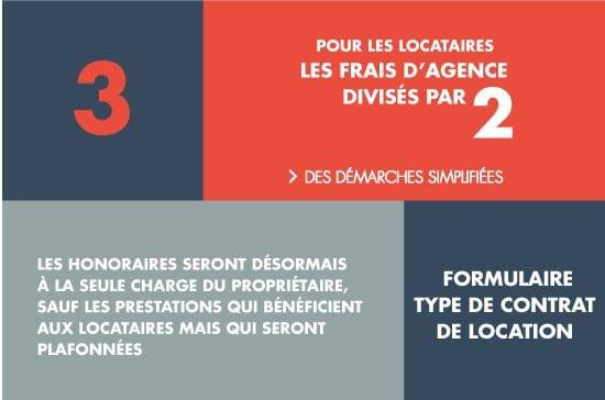 blog-mgl-loi-alur-changements3 Loi Alur : les changements immédiats et à venir